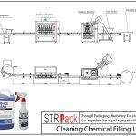 خط تعبئة المواد الكيميائية التنظيف التلقائي